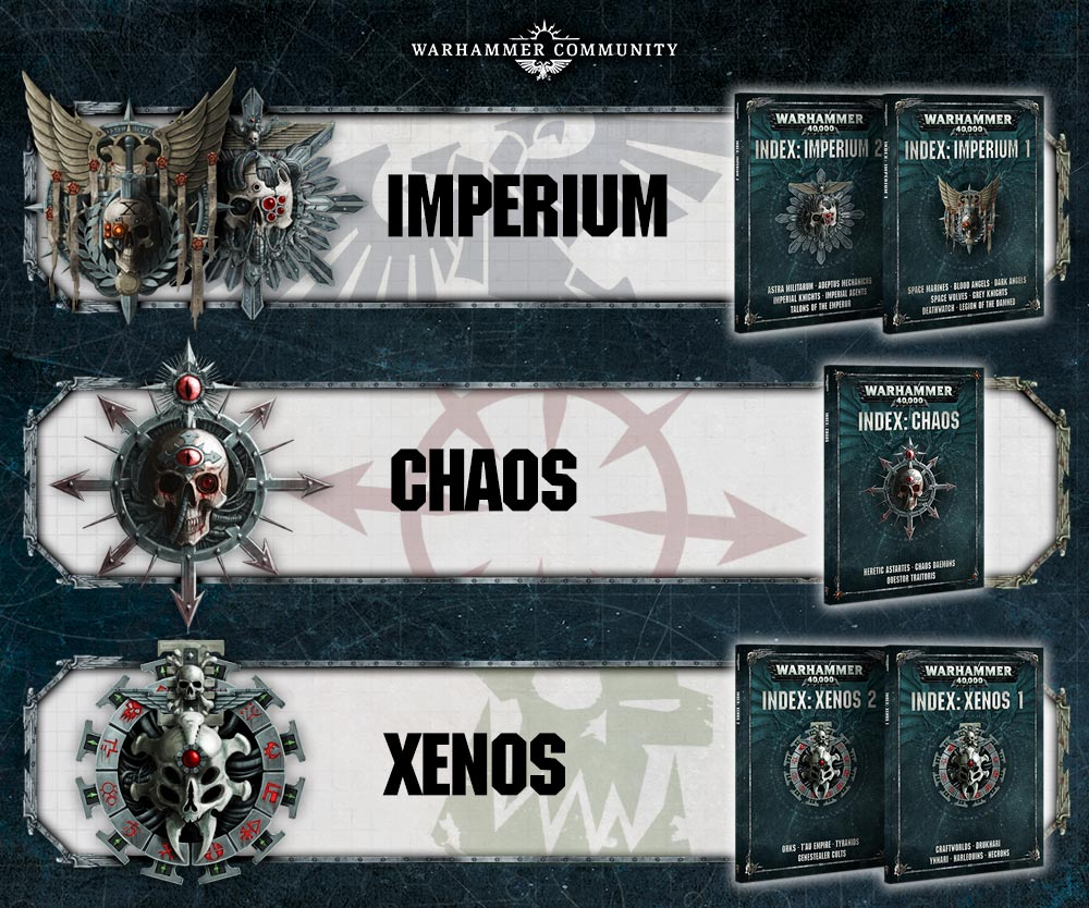 Warhammer 40k V8 - Index