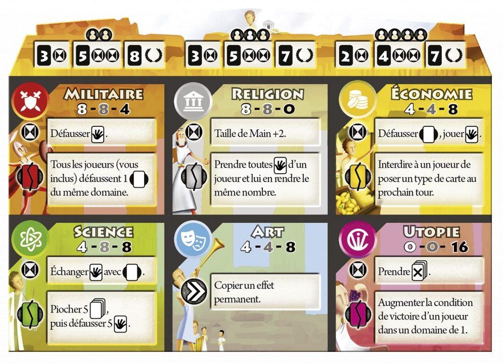 civ règles jeux Toulon L'Ataniere
