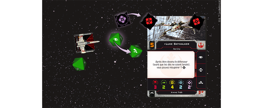 X-Wing 2.0 - Diagramme d'évaion par la Force de Luke Skywalker - Star Wars