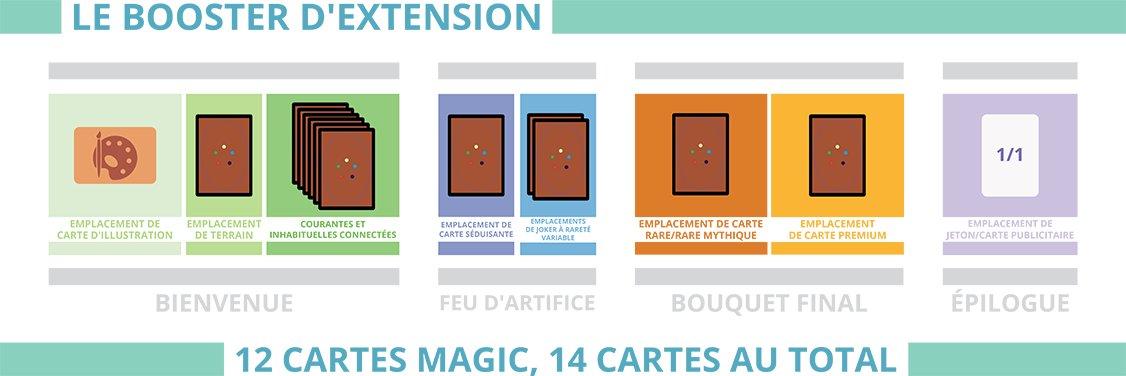 booster d extension composition | Jeux Toulon L'Atanière